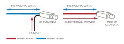 poe-explained-one-diagram-one.jpg